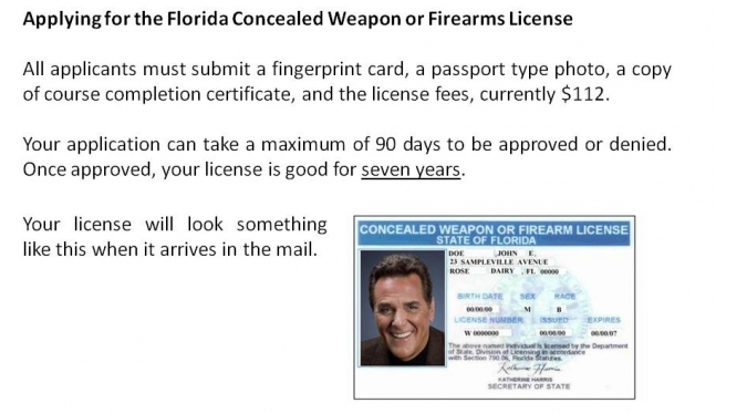 applying-for-the-fl-permit